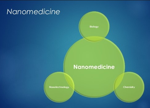 Nanomedicine Research Covid19 webinar